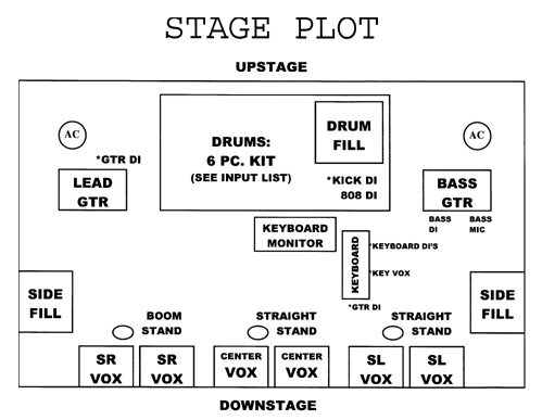 stage sound wiring diagram wiring diagram Live Sound Setup Diagram stage sound wiring diagram all wiring diagramhow to prepare for a tour soundgirls org light switch