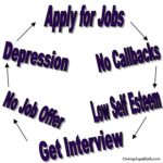 The Mental Game of Unemployment