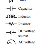Basic Sound Circuit Glossary
