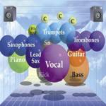 Aspectos básicos sobre una mezcla de sonido en vivo