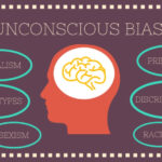 One Is Not Enough: Understanding Bias in the Audio Community