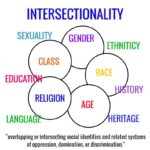 How Can We Boost Intersectionality in Audio?